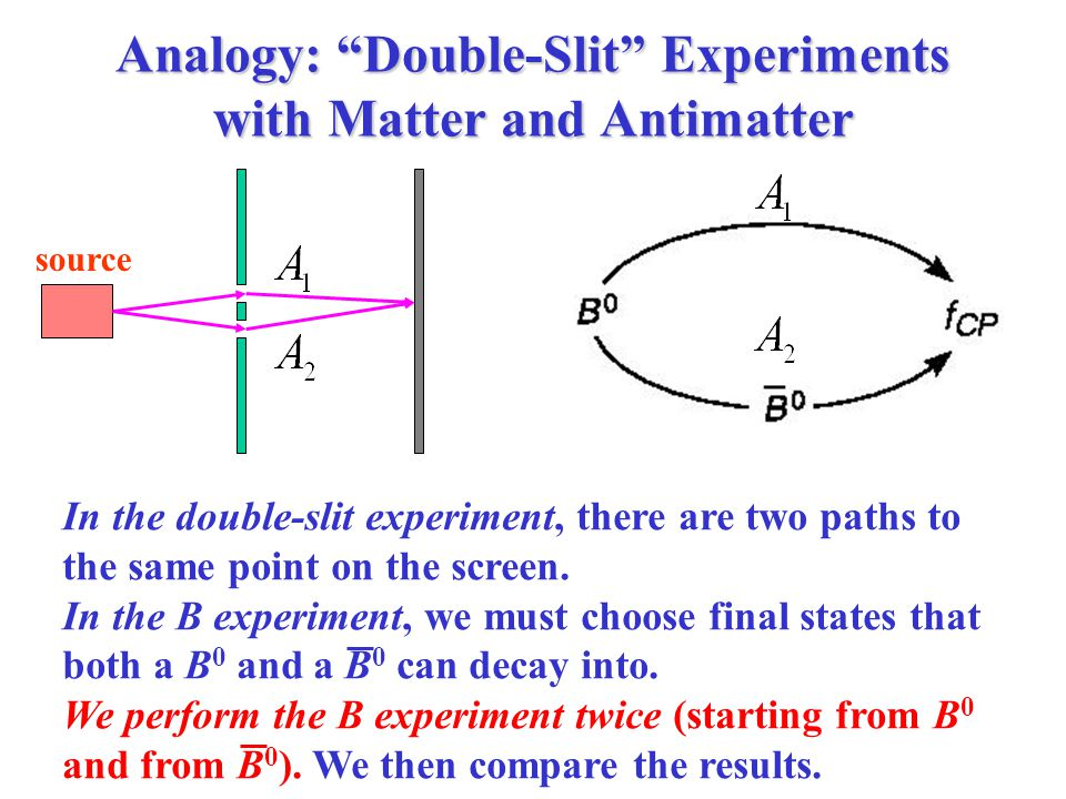 Analogy: Double-Slit Experiments with Matter and Antimatter source In the double-slit experiment, there are two paths to the same point on the screen.