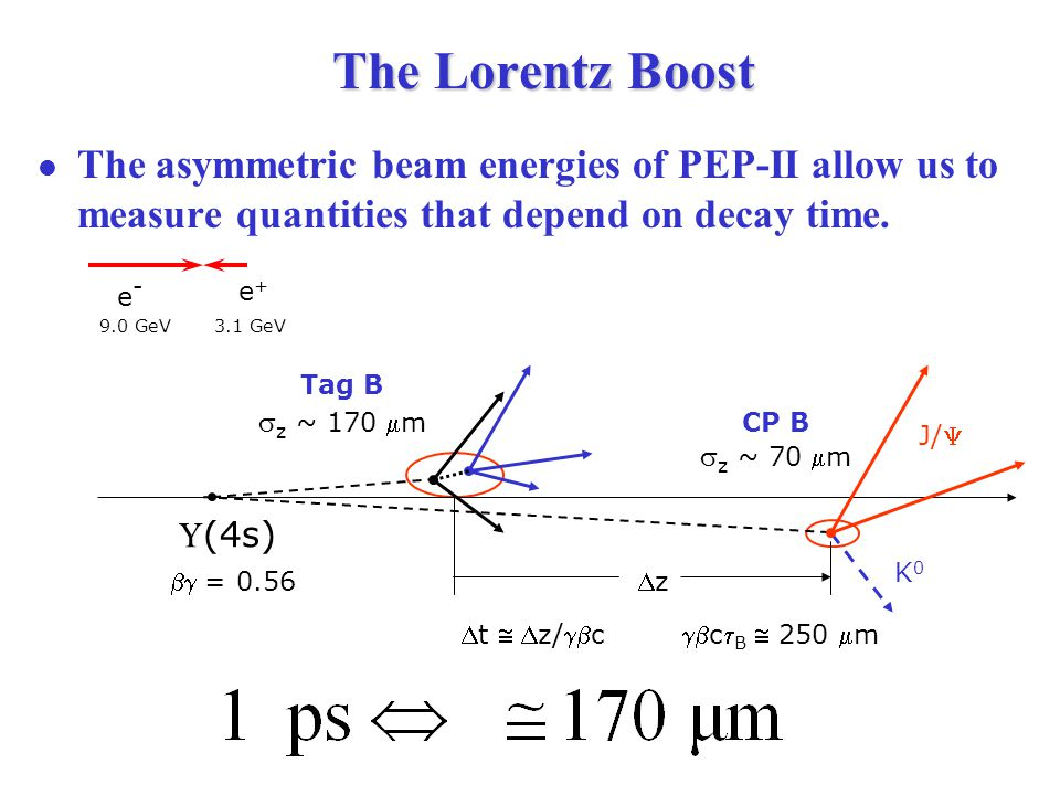 The Lorentz Boost The asymmetric beam energies of PEP-II allow us to measure quantities that depend on decay time.
