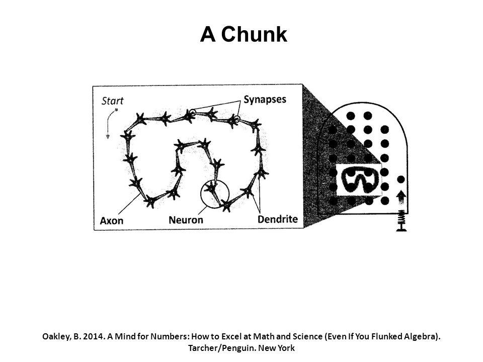 A Chunk Oakley, B.2014.
