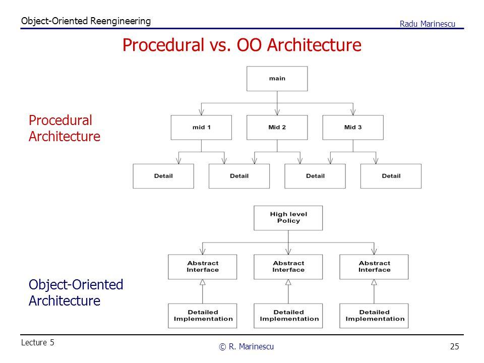 25 Object-Oriented Reengineering © R. Marinescu Lecture 5 Radu Marinescu Procedural vs. OO Architecture Procedural Architecture Object-Oriented Archit
