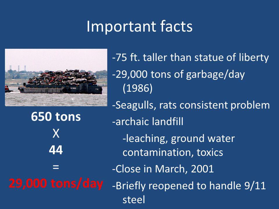 Literature Cited Anonymous. New York, New York - Fresh kills landfill closes. Biocycle.