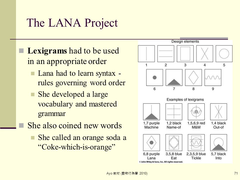 Ayo 教材 ( 動物行為學 2010) 71 The LANA Project Lexigrams had to be used in an appropriate order Lana had to learn syntax - rules governing word order She de