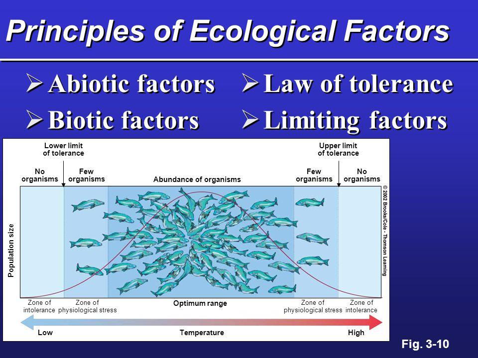 Principles of Ecological Factors  Abiotic factors  Biotic factors  Law of tolerance  Limiting factors Population size LowHighTemperature Zone of i