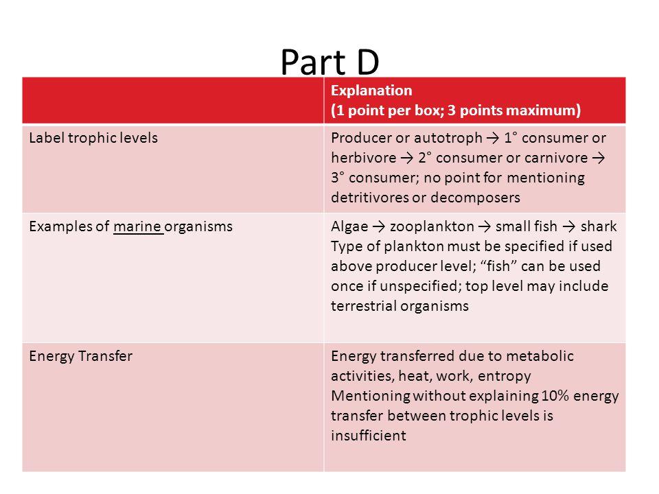 Part D Explanation (1 point per box; 3 points maximum) Label trophic levelsProducer or autotroph → 1° consumer or herbivore → 2° consumer or carnivore