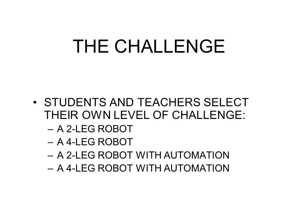 2-LEG ROBOT