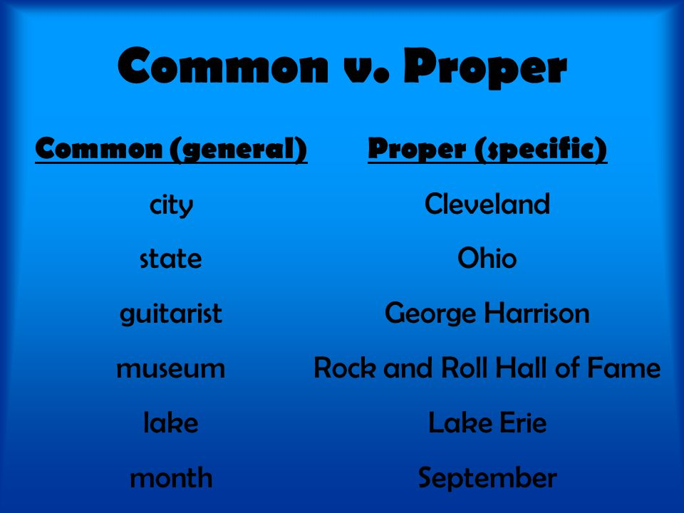 Common v. Proper Common (general) city state guitarist museum lake month Proper (specific) Cleveland Ohio George Harrison Rock and Roll Hall of Fame L