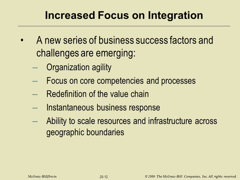 McGraw-Hill/Irwin © 2006 The McGraw-Hill Companies, Inc. All rights reserved. 20-12 Increased Focus on Integration A new series of business success fa