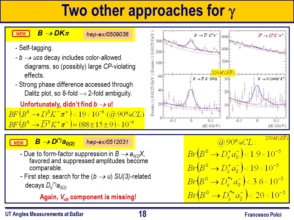 18 Francesco Polci UT Angles Measurements at BaBar Two other approaches for  Unfortunately, didn't find b  u .