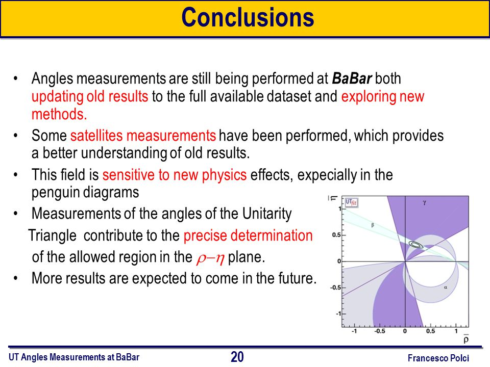 Angles measurements are still being performed at BaBar both updating old results to the full available dataset and exploring new methods.