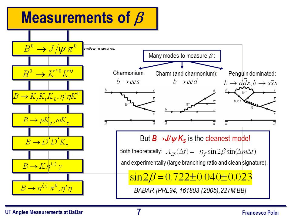 18 Francesco Polci UT Angles Measurements at BaBar Two other approaches for  Unfortunately, didn't find b  u .