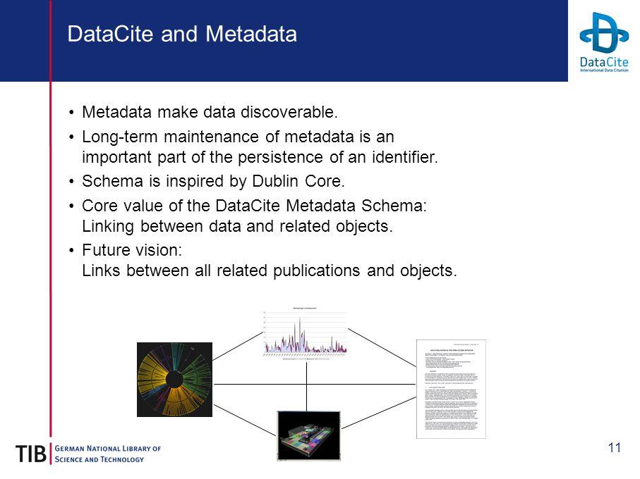 11 DataCite and Metadata Metadata make data discoverable.