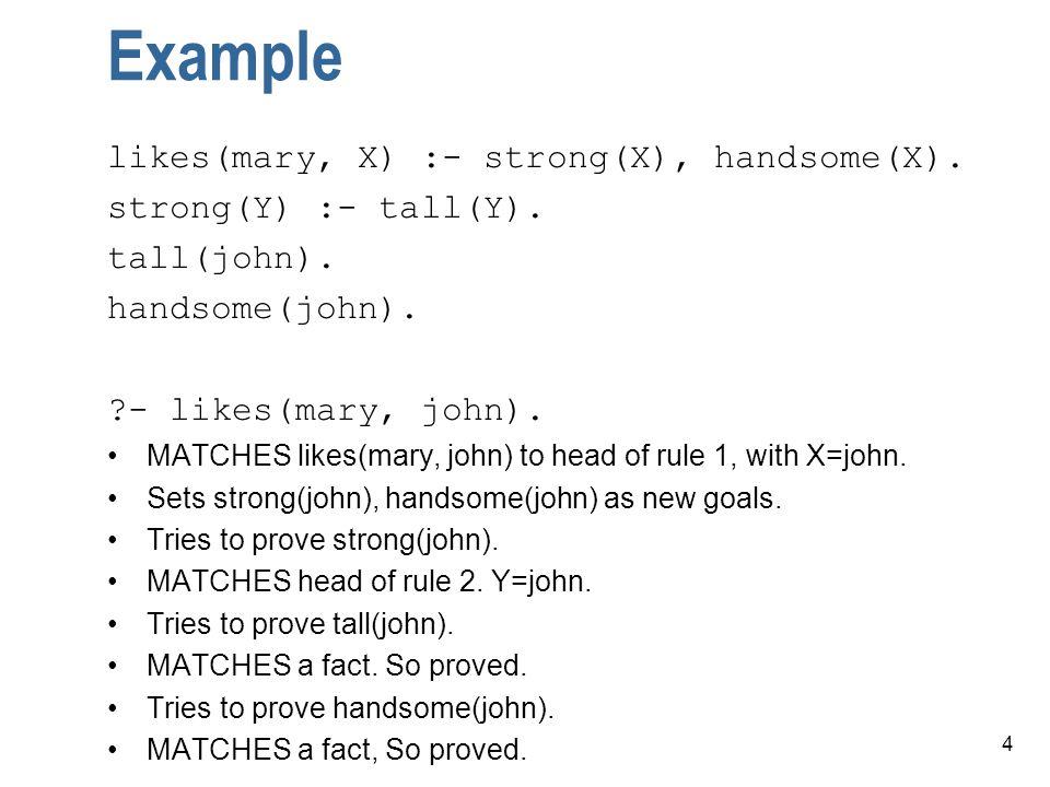 5 Example: Using Prolog Trace   ?- likes(mary, john).