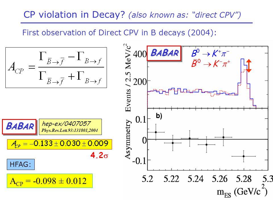 "Niels Tuning (12) B A B AR CP violation in Decay? (also known as: ""direct CPV"") HFAG: hep-ex/0407057 Phys.Rev.Lett.93:131801,2004 4.2  B A B AR First"