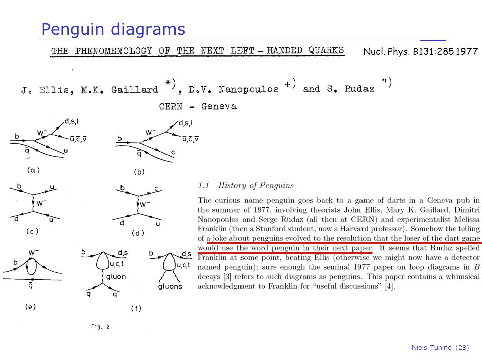 Niels Tuning (28) Penguin diagrams Nucl. Phys. B131:285 1977