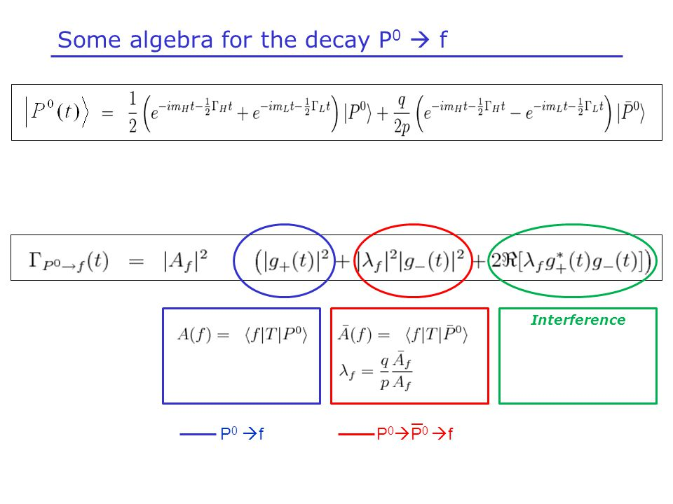 Meson Decays Formalism of meson oscillations: Subsequent: decay Interference('direct') Decay Recap osc + decays