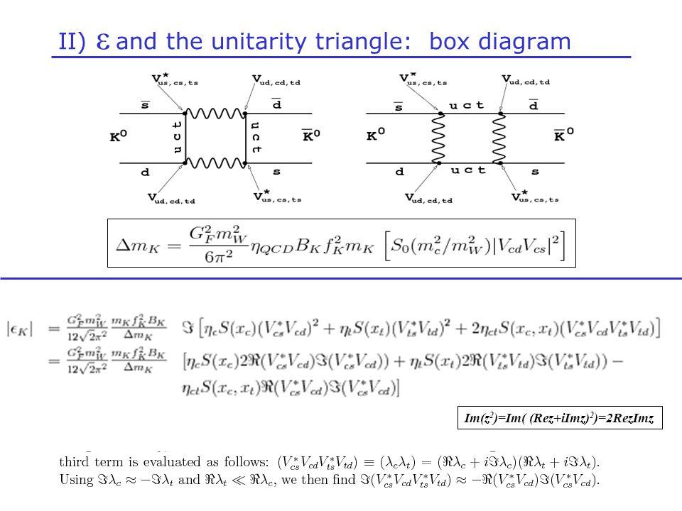 II) ε and the unitarity triangle: box diagram Im(z 2 )=Im( (Rez+iImz) 2 )=2RezImz