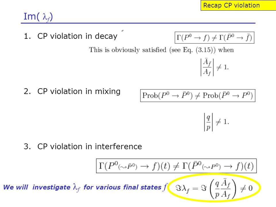 CP in interference with B  φK s : what is different?.
