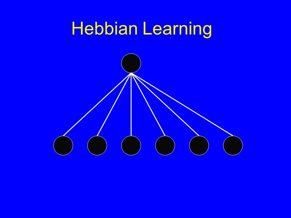 Hebbian Learning