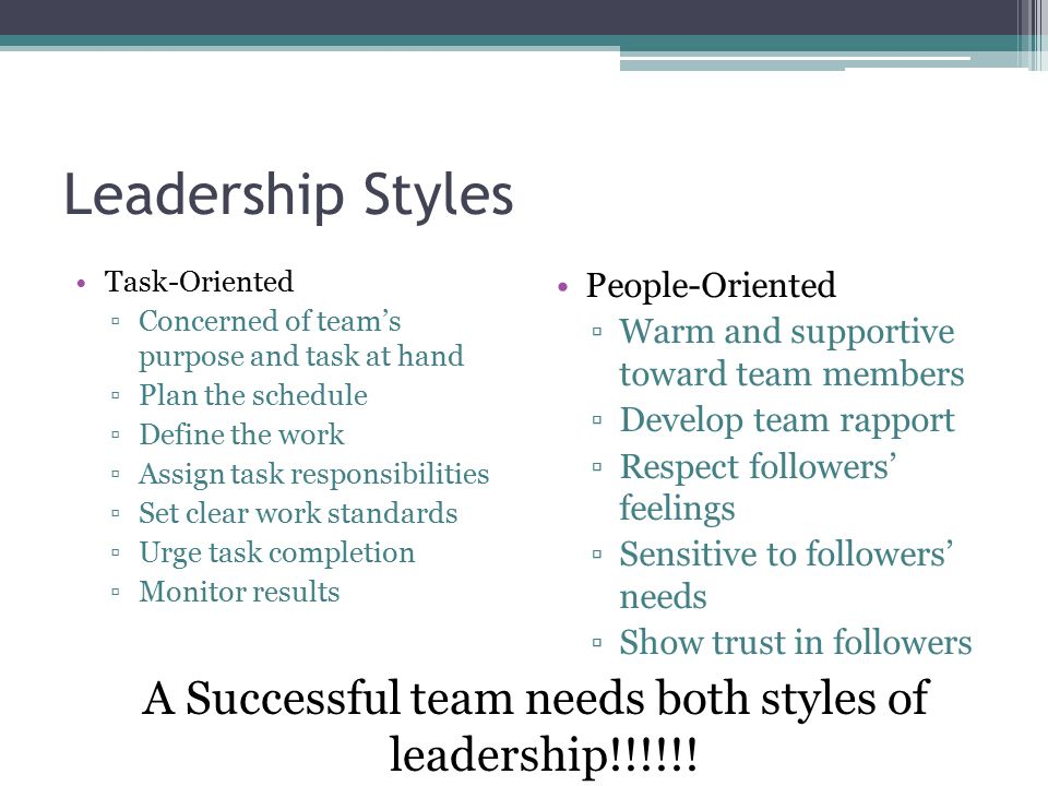 Leadership Styles Task-Oriented ▫Concerned of team's purpose and task at hand ▫Plan the schedule ▫Define the work ▫Assign task responsibilities ▫Set c