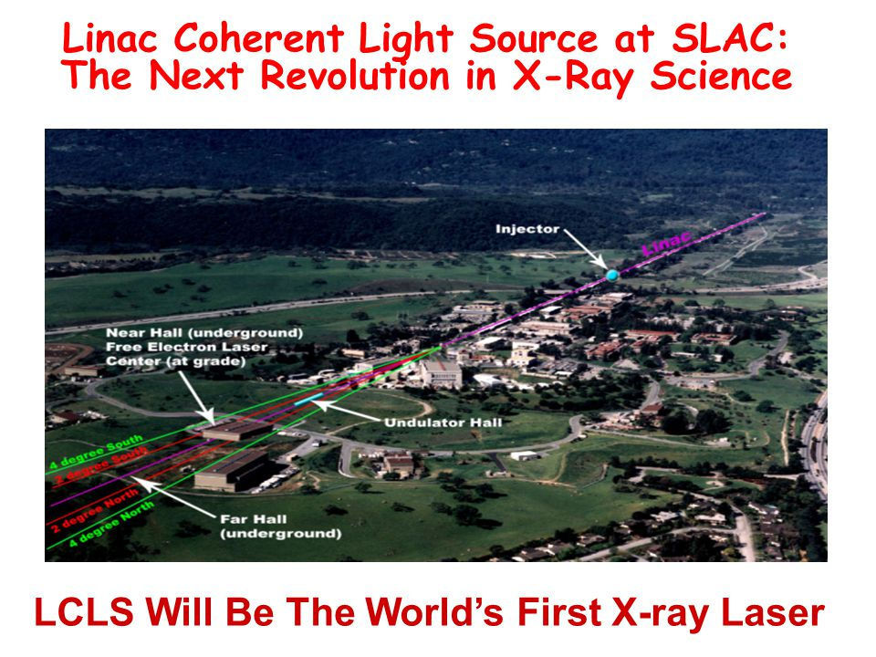 Linac Coherent Light Source at SLAC: The Next Revolution in X-Ray Science LCLS Will Be The World's First X-ray Laser