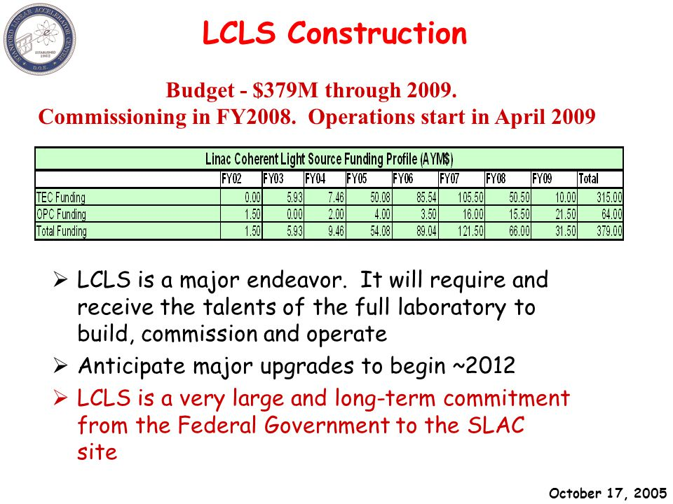 October 17, 2005 SLAC - Sept 15, 2004A hundred flowers in Beijing LCLS Construction  LCLS is a major endeavor.