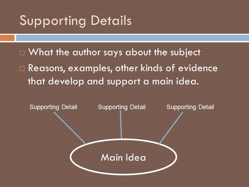 Supporting Details  What the author says about the subject  Reasons, examples, other kinds of evidence that develop and support a main idea. Main Id