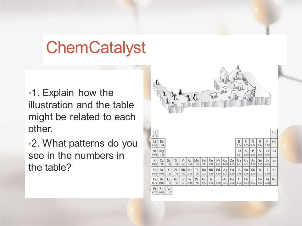 ChemCatalyst 1. Explain how the illustration and the table might be related to each other. 2. What patterns do you see in the numbers in the table?