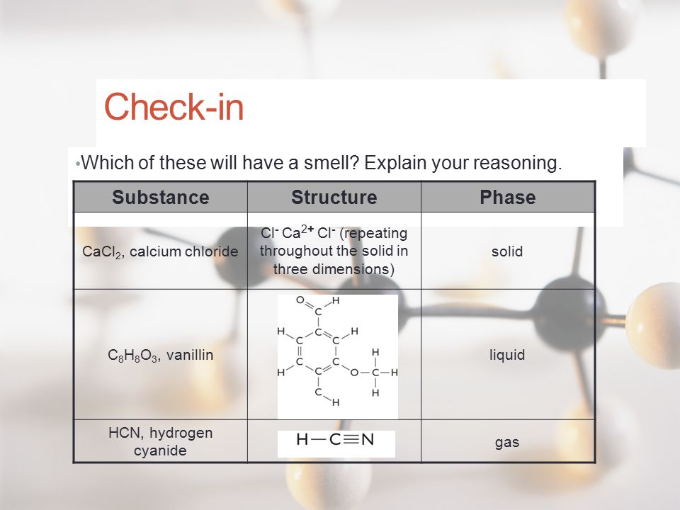 Check-in Which of these will have a smell? Explain your reasoning. SubstanceStructurePhase CaCl 2, calcium chloride Cl - Ca 2+ Cl - (repeating through