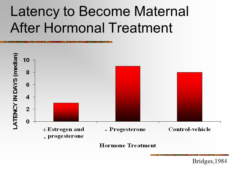 Pregnancy and Parturitional Endocrine Profile
