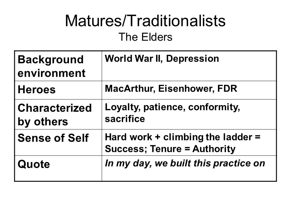 Matures/Traditionalists The Elders Background environment World War II, Depression Heroes MacArthur, Eisenhower, FDR Characterized by others Loyalty, patience, conformity, sacrifice Sense of Self Hard work + climbing the ladder = Success; Tenure = Authority Quote In my day, we built this practice on