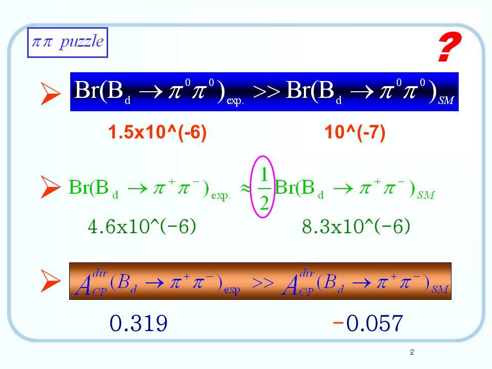 8  1.5x10^(-6) 10^(-7)  4.6x10^(-6) 8.3x10^(-6)  0.319 -0.057 ?