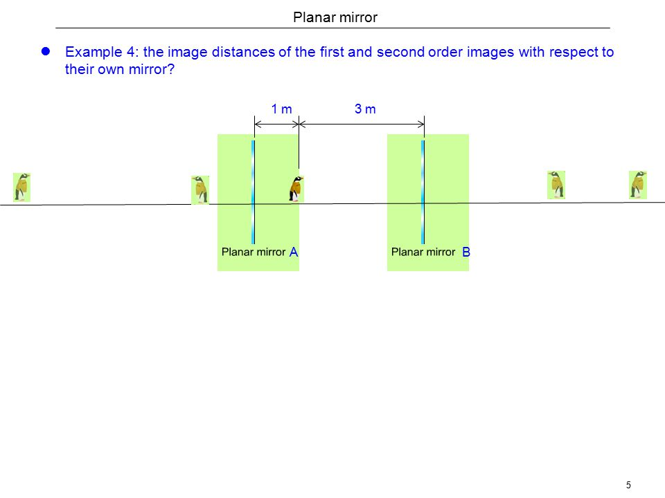 5 Planar mirror Example 4: the image distances of the first and second order images with respect to their own mirror.
