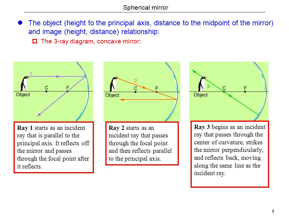 8 Spherical mirror The object (height to the principal axis, distance to the midpoint of the mirror) and image (height, distance) relationship:  The 3-ray diagram, concave mirror: Ray 1 starts as an incident ray that is parallel to the principal axis.