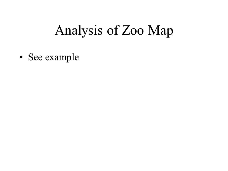Analysis of Zoo Map See example