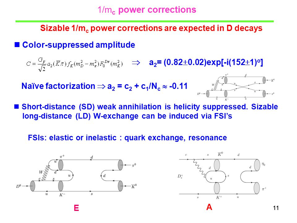 11 1/m c power corrections 11 E Short-distance (SD) weak annihilation is helicity suppressed.