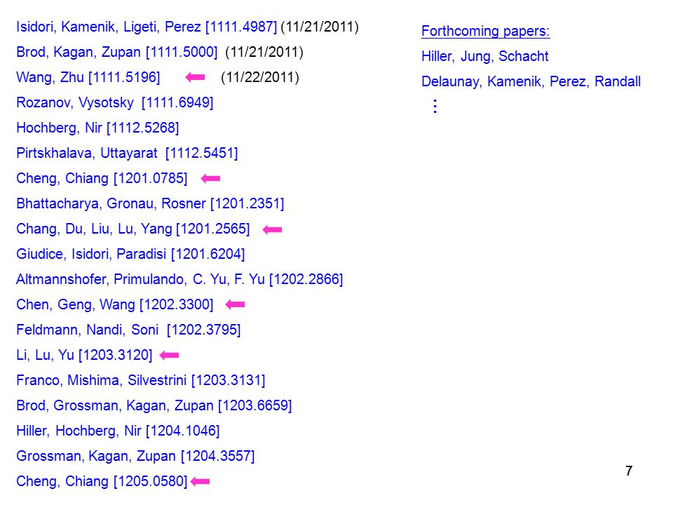 77 Isidori, Kamenik, Ligeti, Perez [1111.4987] (11/21/2011) Brod, Kagan, Zupan [1111.5000] (11/21/2011) Wang, Zhu [1111.5196] (11/22/2011) Rozanov, Vysotsky [1111.6949] Hochberg, Nir [1112.5268] Pirtskhalava, Uttayarat [1112.5451] Cheng, Chiang [1201.0785] Bhattacharya, Gronau, Rosner [1201.2351] Chang, Du, Liu, Lu, Yang [1201.2565] Giudice, Isidori, Paradisi [1201.6204] Altmannshofer, Primulando, C.