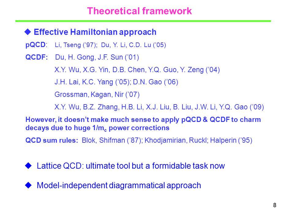 8 Theoretical framework  Effective Hamiltonian approach pQCD: Li, Tseng ('97); Du, Y. Li, C.D. Lu ('05) QCDF: Du, H. Gong, J.F. Sun ('01) X.Y. Wu, X.