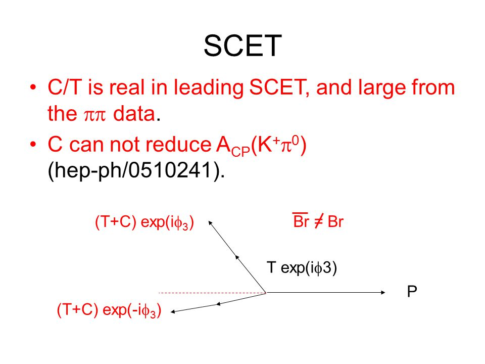 SCET C/T is real in leading SCET, and large from the  data.