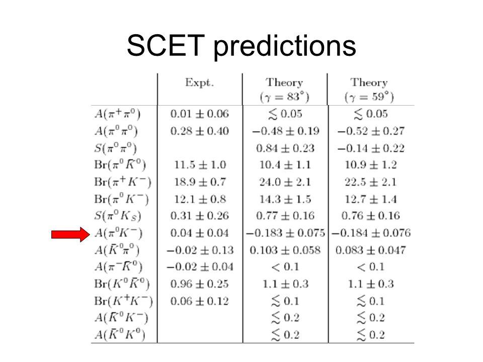 SCET predictions