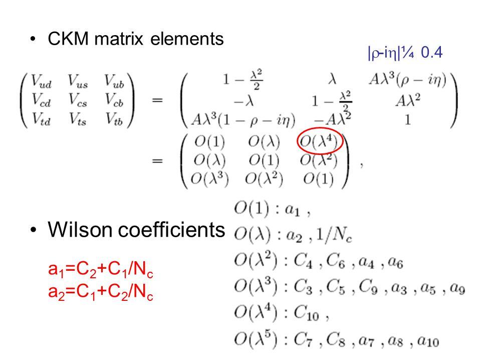 CKM matrix elements Wilson coefficients |  -i  |¼ 0.4 a 1 =C 2 +C 1 /N c a 2 =C 1 +C 2 /N c