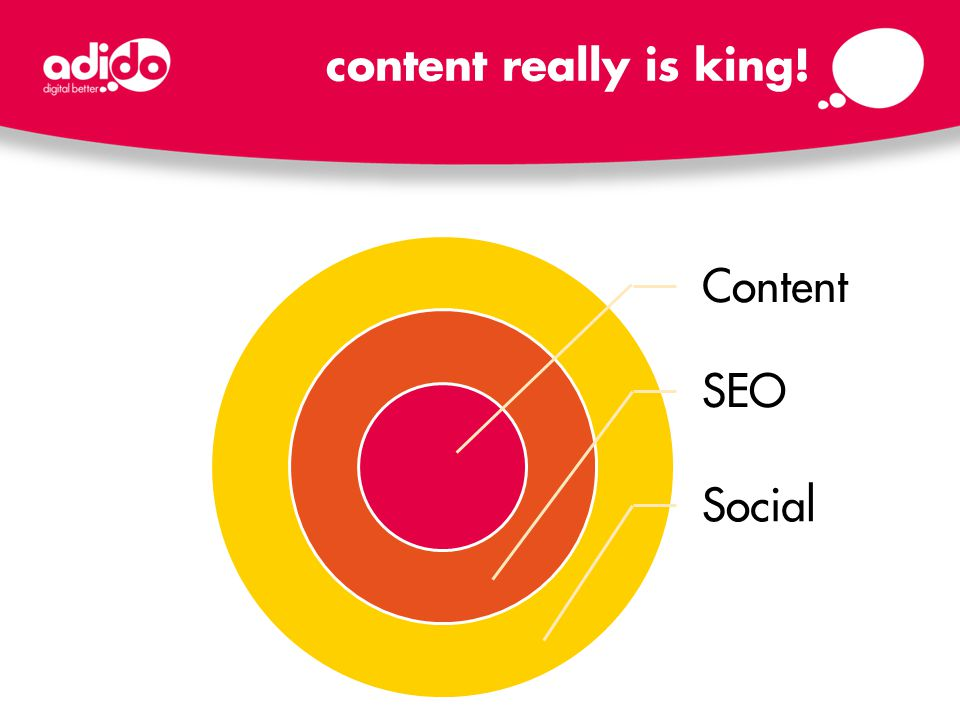 content really is king! Content SEO Social