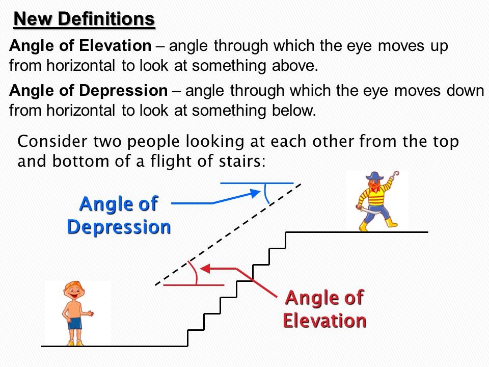 Consider two people looking at each other from the top and bottom of a flight of stairs: Angle of Depression Elevation Angle of Elevation – angle thro