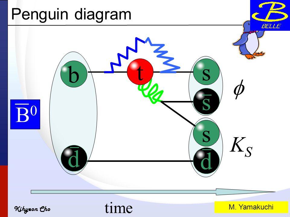 Kihyeon Cho Penguin diagram bd B0B0 sd time  KSKS tss M. Yamakuchi