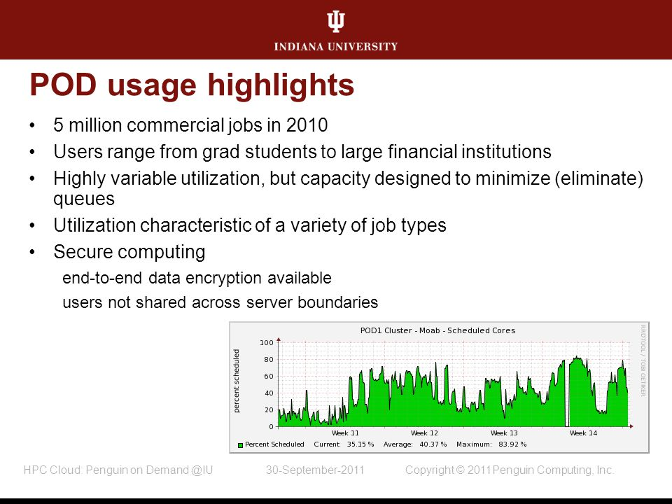 POD usage highlights 5 million commercial jobs in 2010 Users range from grad students to large financial institutions Highly variable utilization, but capacity designed to minimize (eliminate) queues Utilization characteristic of a variety of job types Secure computing end-to-end data encryption available users not shared across server boundaries HPC Cloud: Penguin on Demand @IU 30-September-2011 Copyright © 2011Penguin Computing, Inc.