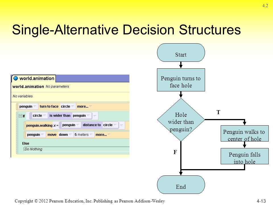 Copyright © 2012 Pearson Education, Inc. Publishing as Pearson Addison-Wesley Single-Alternative Decision Structures 4-13 Start Penguin turns to face