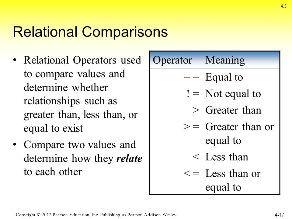 Copyright © 2012 Pearson Education, Inc. Publishing as Pearson Addison-Wesley Relational Comparisons Relational Operators used to compare values and d