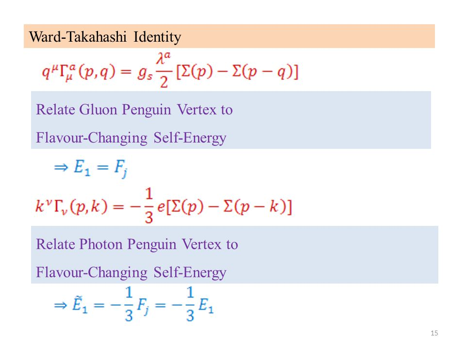 Ward-Takahashi Identity Relate Gluon Penguin Vertex to Flavour-Changing Self-Energy Relate Photon Penguin Vertex to Flavour-Changing Self-Energy 15