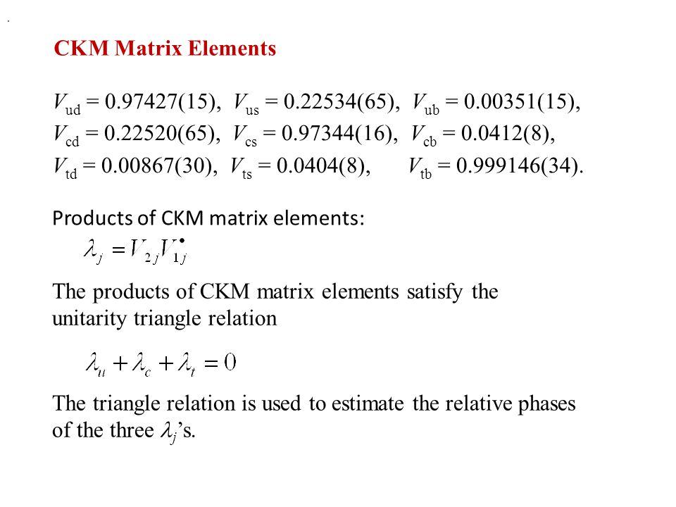 CKM Matrix Elements V ud = 0.97427(15), V us = 0.22534(65), V ub = 0.00351(15), V cd = 0.22520(65), V cs = 0.97344(16), V cb = 0.0412(8), V td = 0.00867(30), V ts = 0.0404(8), V tb = 0.999146(34).