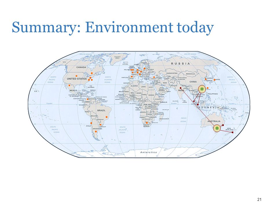 21 Summary: Environment today
