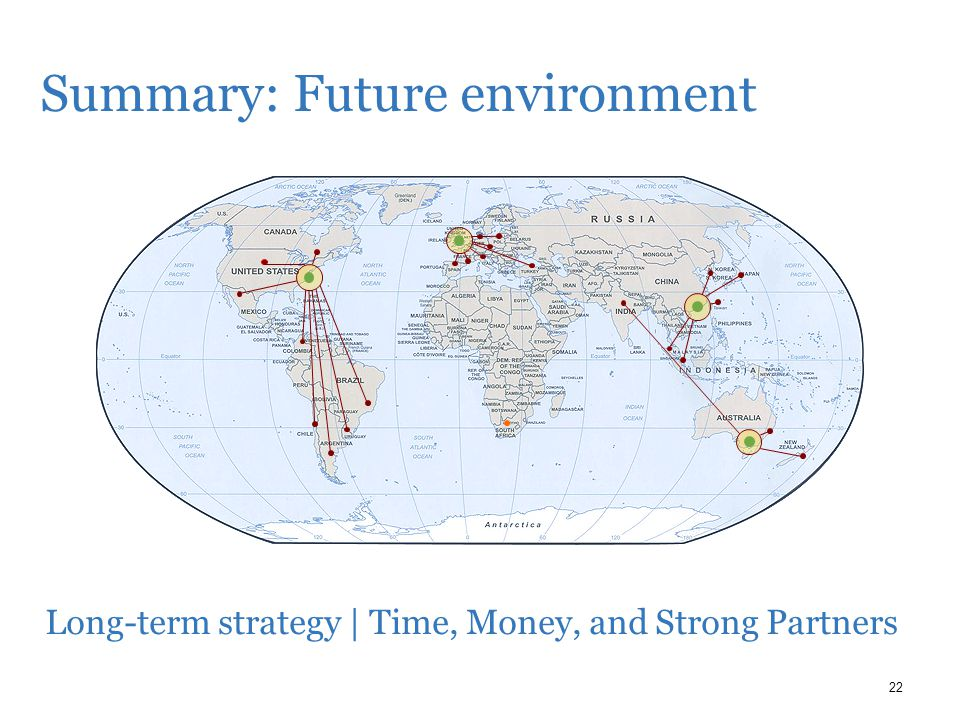 22 Summary: Future environment Long-term strategy | Time, Money, and Strong Partners